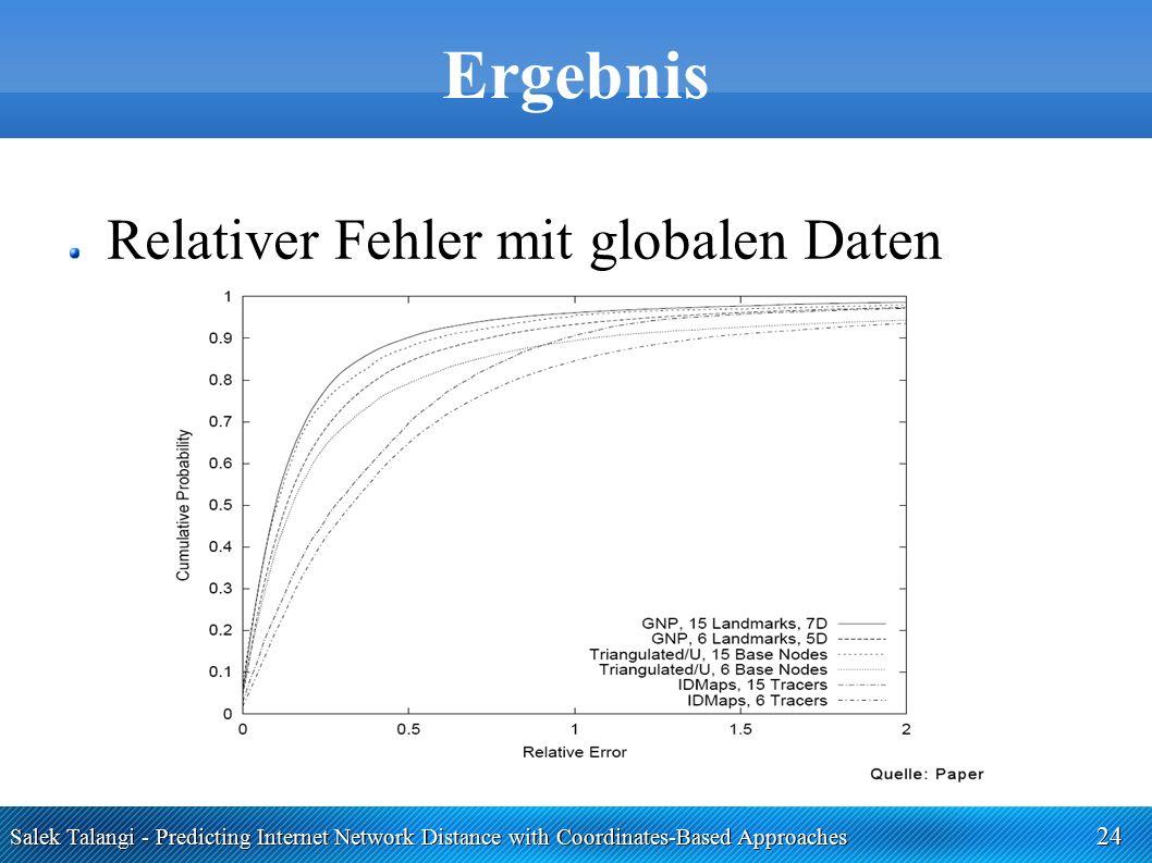 Salek Talangi - Predicting Internet Network Distance with Coordinates-Based Approaches 24 Ergebnis Relativer Fehler mit globalen Daten