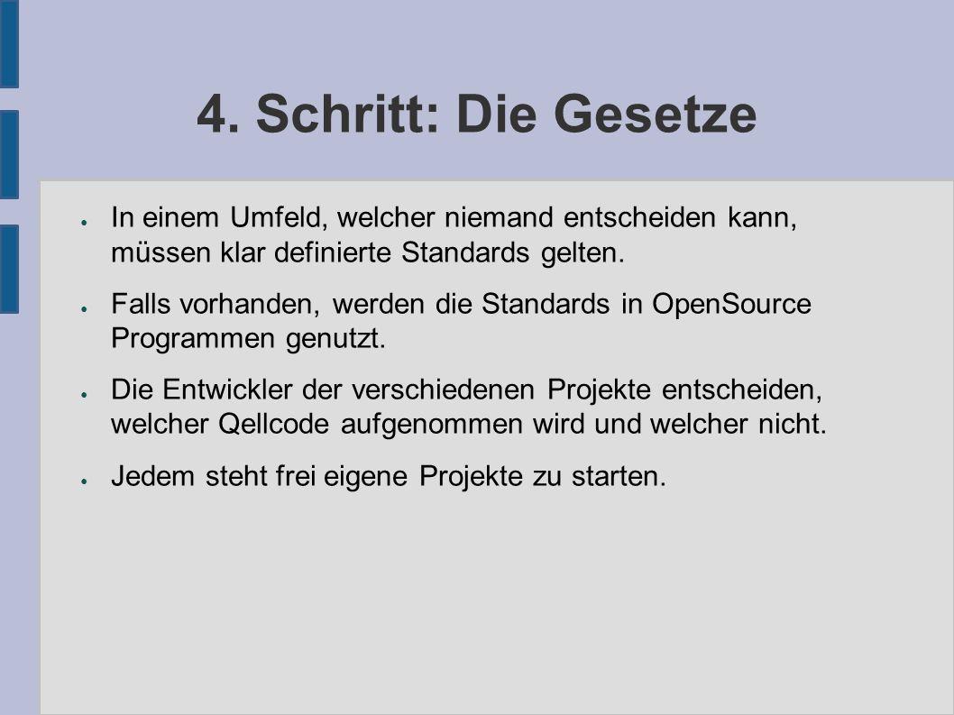 5.Schritt: Keine Grenzen ● OpenSource Programme haben keine Grenzen.
