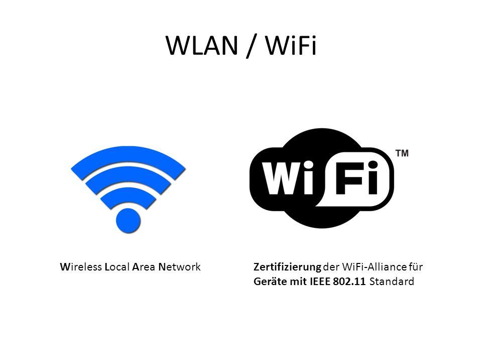 WLAN / WiFi Wireless Local Area NetworkZertifizierung der WiFi-Alliance für Geräte mit IEEE 802.11 Standard