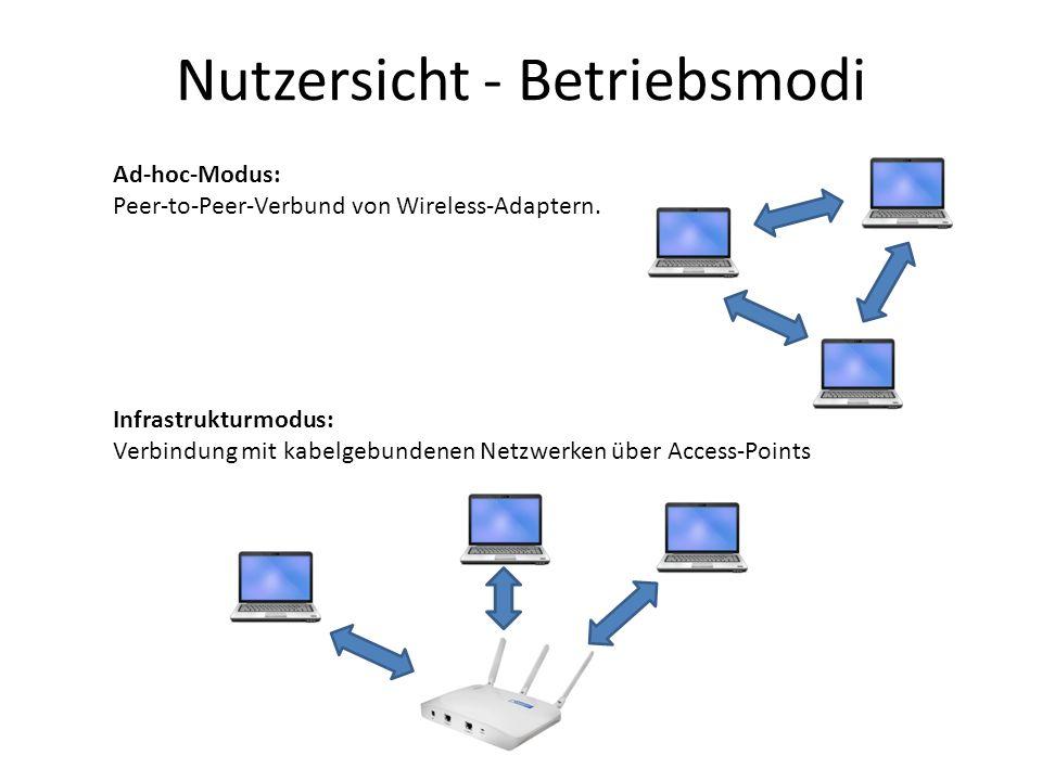 Nutzersicht - Betriebsmodi Infrastrukturmodus: Verbindung mit kabelgebundenen Netzwerken über Access-Points Ad-hoc-Modus: Peer-to-Peer-Verbund von Wireless-Adaptern.