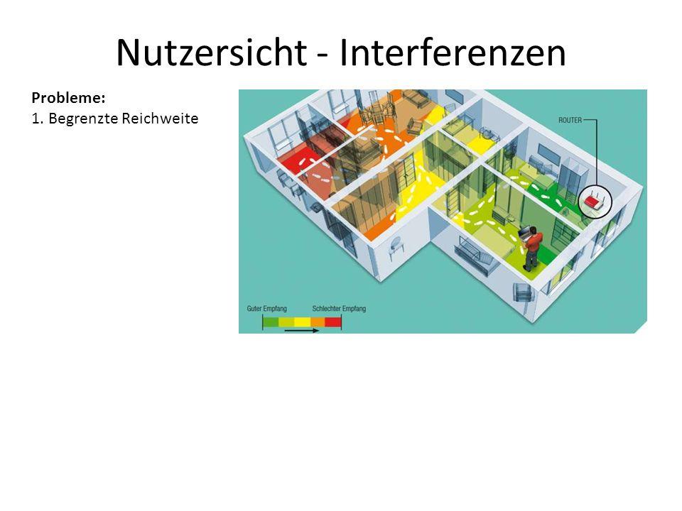 Nutzersicht - Interferenzen Probleme: 1. Begrenzte Reichweite