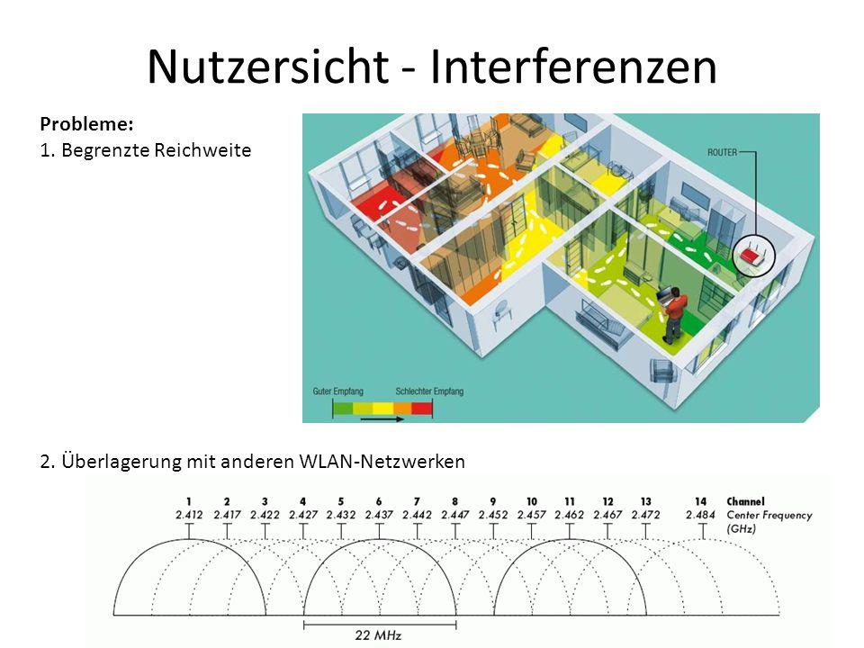 Nutzersicht - Interferenzen Probleme: 1. Begrenzte Reichweite 2. Überlagerung mit anderen WLAN-Netzwerken