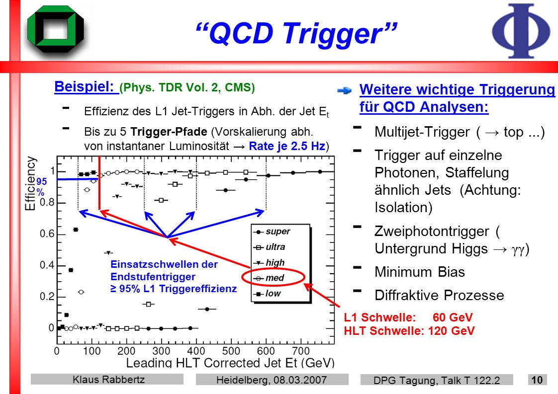 Klaus Rabbertz Heidelberg, 08.03.2007 DPG Tagung, Talk T 122.2 10 QCD Trigger Weitere wichtige Triggerung für QCD Analysen: - Multijet-Trigger ( → top...) - Trigger auf einzelne Photonen, Staffelung ähnlich Jets (Achtung: Isolation) - Zweiphotontrigger ( Untergrund Higgs → γγ ) - Minimum Bias - Diffraktive Prozesse Beispiel: (Phys.