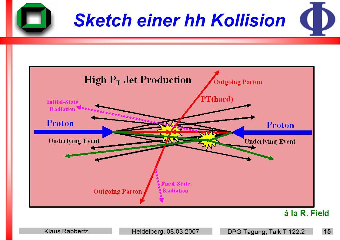 Klaus Rabbertz Heidelberg, 08.03.2007 DPG Tagung, Talk T 122.2 15 Sketch einer hh Kollision á la R.