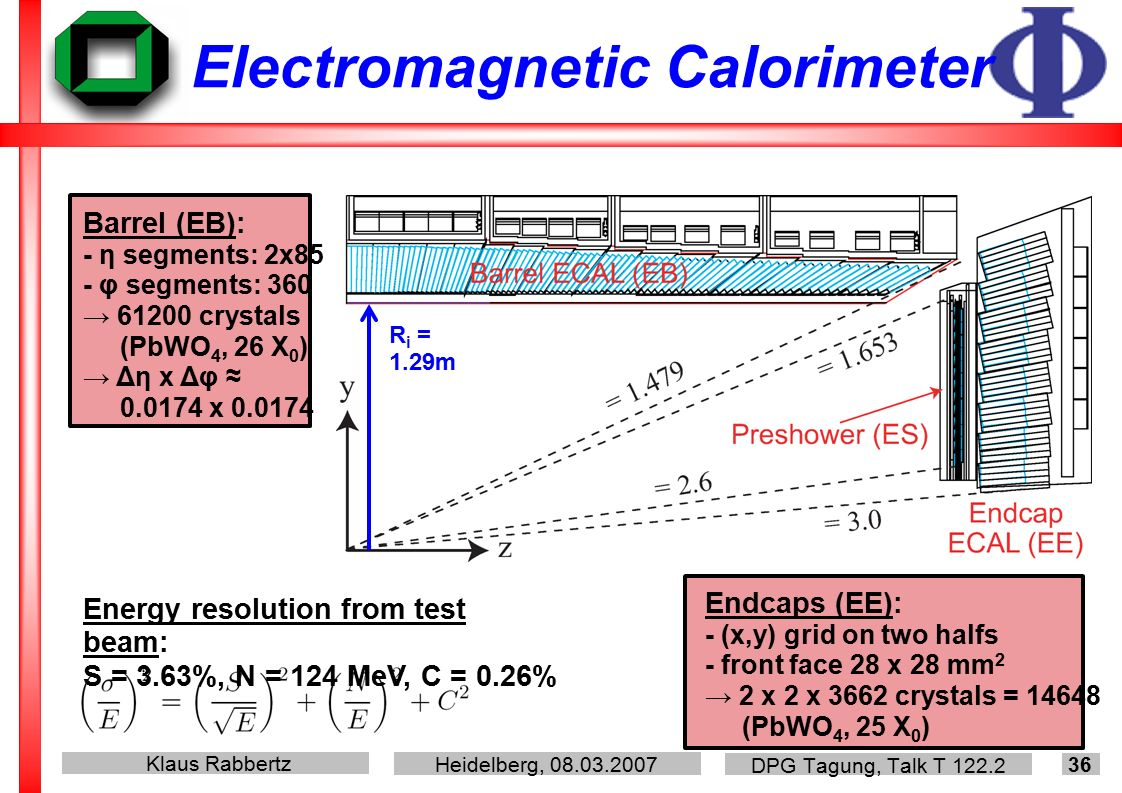 Klaus Rabbertz Heidelberg, 08.03.2007 DPG Tagung, Talk T 122.2 36 Electromagnetic Calorimeter Barrel (EB): - η segments: 2x85 - φ segments: 360 → 61200 crystals (PbWO 4, 26 X 0 ) → Δη x Δφ ≈ 0.0174 x 0.0174 R i = 1.29m Endcaps (EE): - (x,y) grid on two halfs - front face 28 x 28 mm 2 → 2 x 2 x 3662 crystals = 14648 (PbWO 4, 25 X 0 ) Energy resolution from test beam: S = 3.63%, N = 124 MeV, C = 0.26%