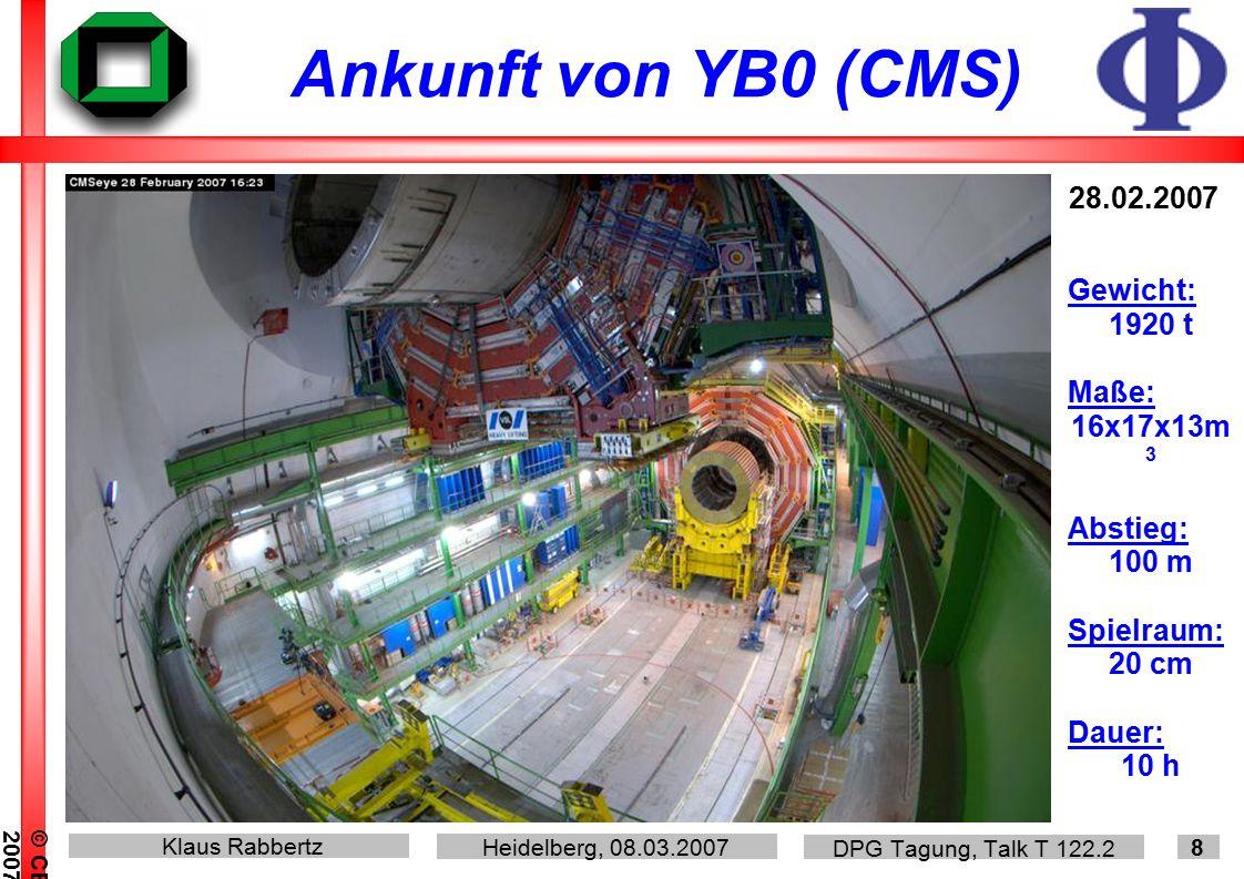 Klaus Rabbertz Heidelberg, 08.03.2007 DPG Tagung, Talk T 122.2 9 Erstes Jahr LHC Was geht mit 1 fb -1 .