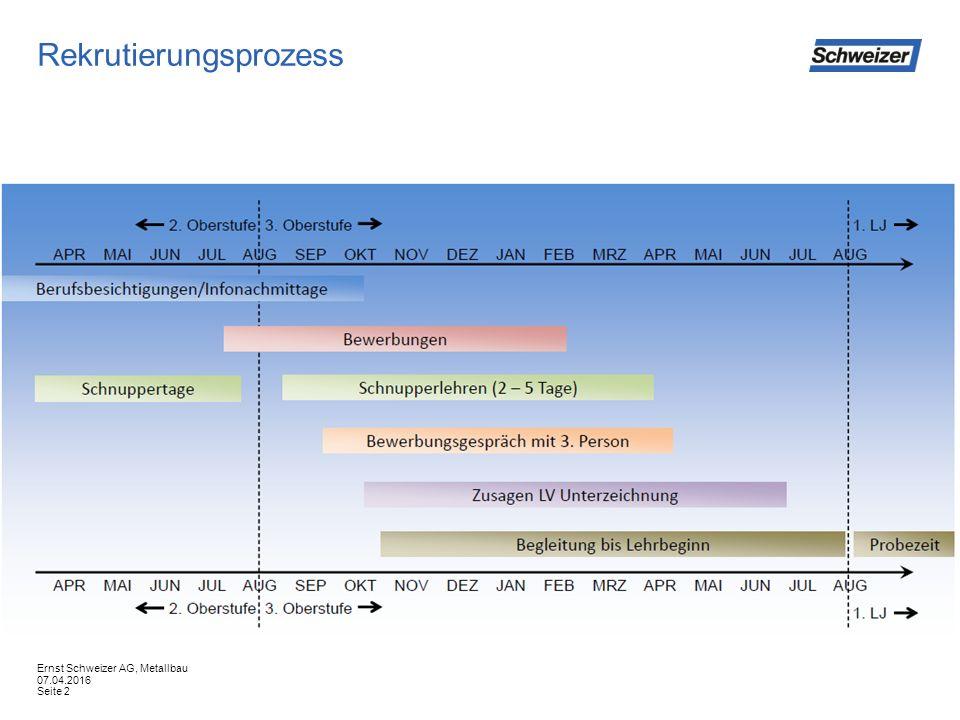 Rekrutierungsprozess 07.04.2016 Ernst Schweizer AG, Metallbau Seite 2