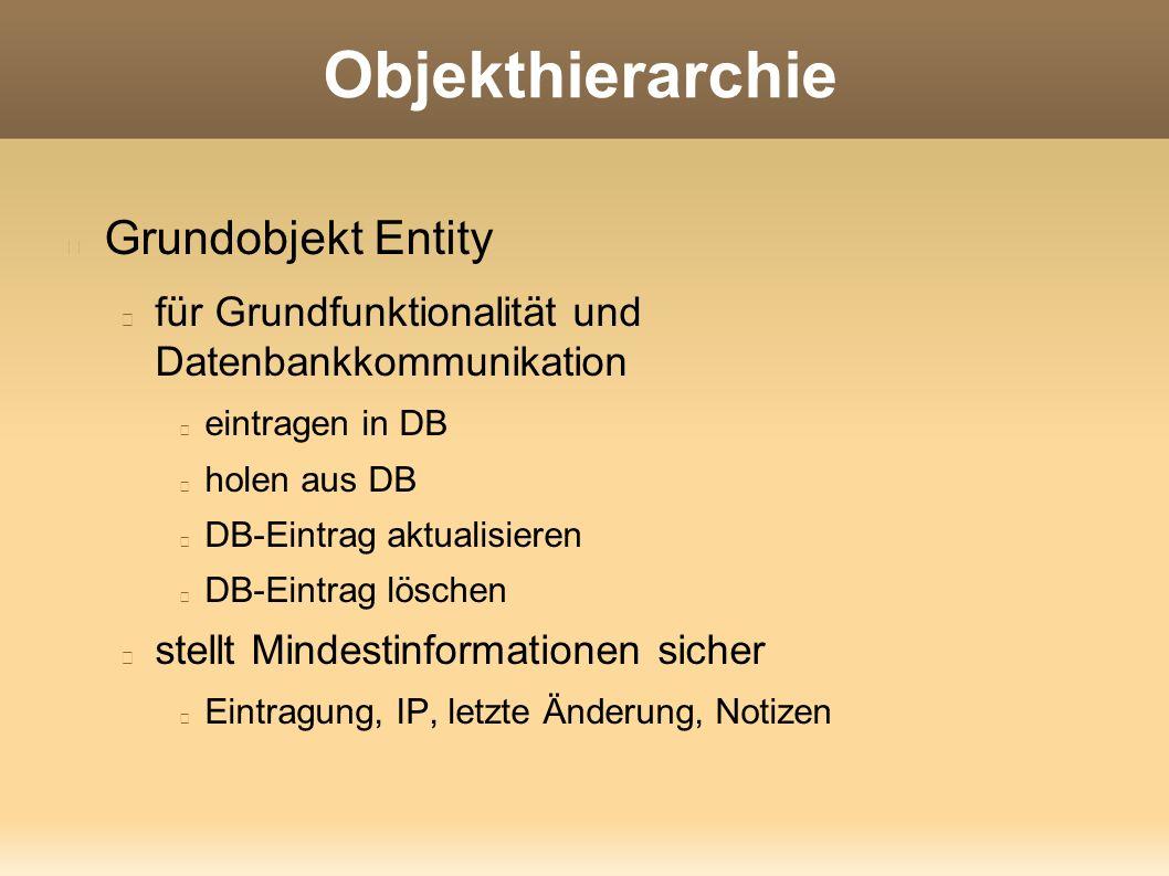 Objekthierarchie Grundobjekt Entity für Grundfunktionalität und Datenbankkommunikation eintragen in DB holen aus DB DB-Eintrag aktualisieren DB-Eintrag löschen stellt Mindestinformationen sicher Eintragung, IP, letzte Änderung, Notizen