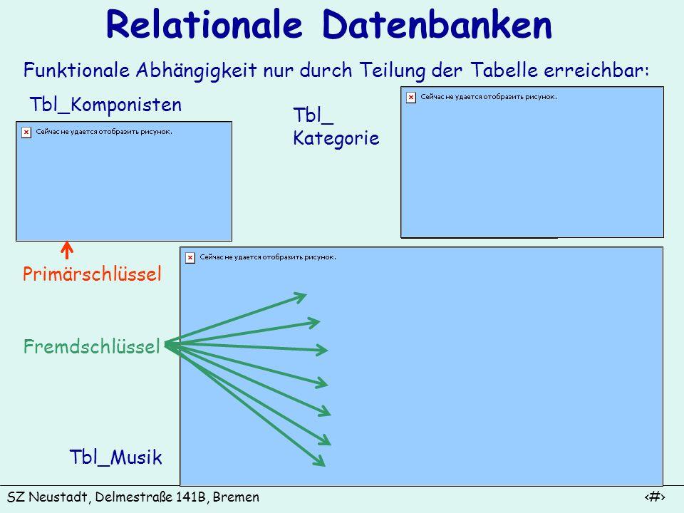 SZ Neustadt, Delmestraße 141B, Bremen 11 Relationale Datenbanken Funktionale Abhängigkeit nur durch Teilung der Tabelle erreichbar: Tbl_Komponisten Tb
