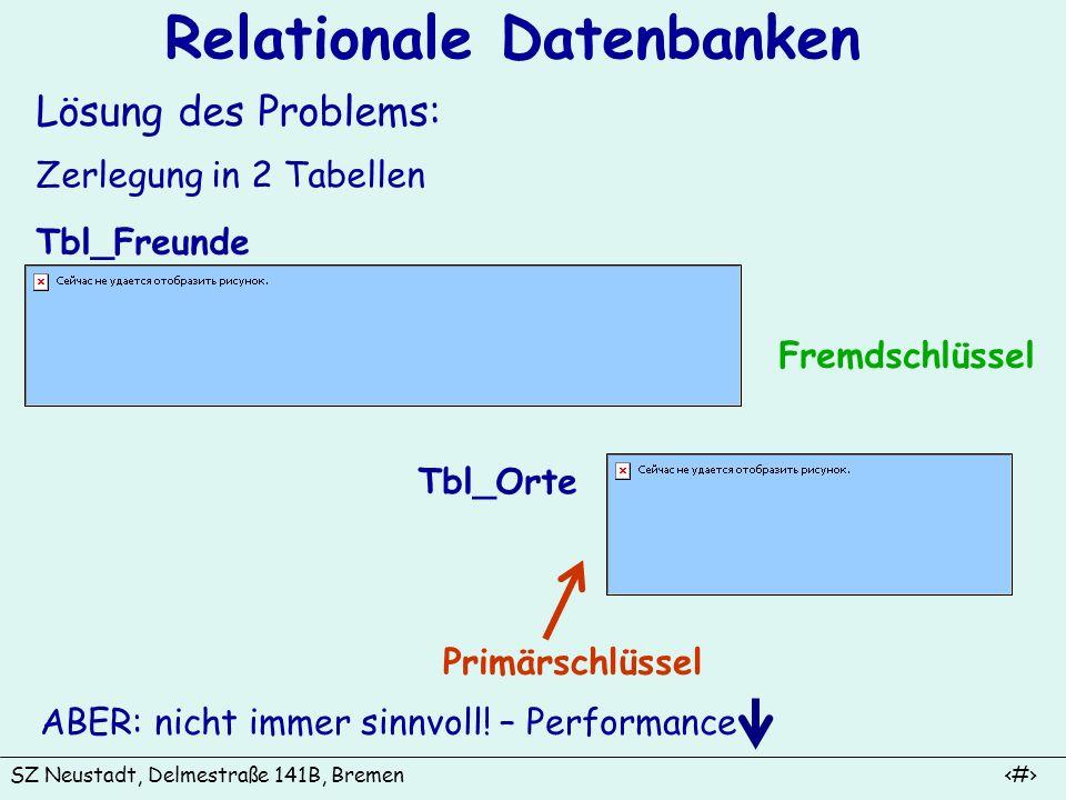 SZ Neustadt, Delmestraße 141B, Bremen 13 Relationale Datenbanken Lösung des Problems: Zerlegung in 2 Tabellen Tbl_Freunde Tbl_Orte Primärschlüssel Fre