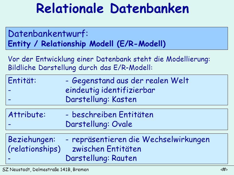 SZ Neustadt, Delmestraße 141B, Bremen 14 Relationale Datenbanken Datenbankentwurf: Entity / Relationship Modell (E/R-Modell) Vor der Entwicklung einer