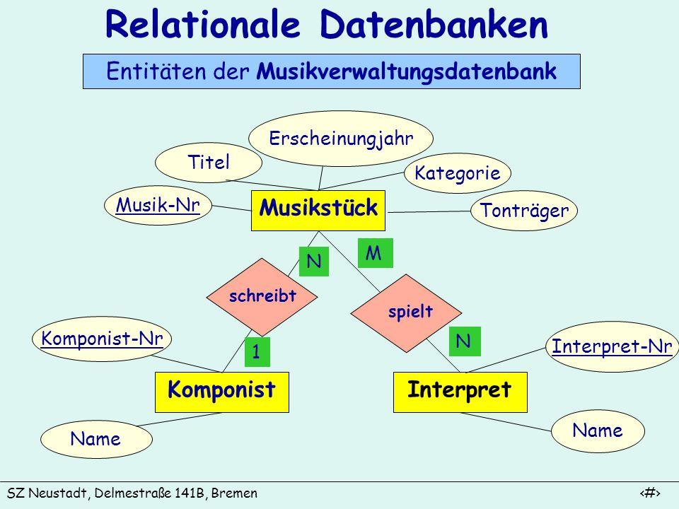 SZ Neustadt, Delmestraße 141B, Bremen 15 Relationale Datenbanken Entitäten der Musikverwaltungsdatenbank Musikstück Musik-Nr Erscheinungjahr Kategorie