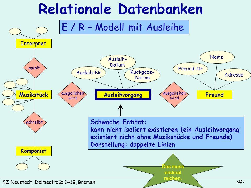 SZ Neustadt, Delmestraße 141B, Bremen 16 Relationale Datenbanken E / R – Modell mit Ausleihe Ausleihvorgang Ausleih-Nr Ausleih- Datum Rückgabe- Datum