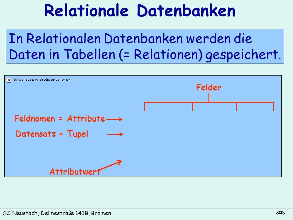 SZ Neustadt, Delmestraße 141B, Bremen 13 Relationale Datenbanken Lösung des Problems: Zerlegung in 2 Tabellen Tbl_Freunde Tbl_Orte Primärschlüssel Fremdschlüssel ABER: nicht immer sinnvoll.