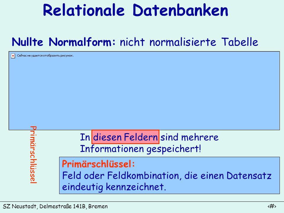 SZ Neustadt, Delmestraße 141B, Bremen 8 Relationale Datenbanken Nullte Normalform: nicht normalisierte Tabelle In diesen Feldern sind mehrere Informat