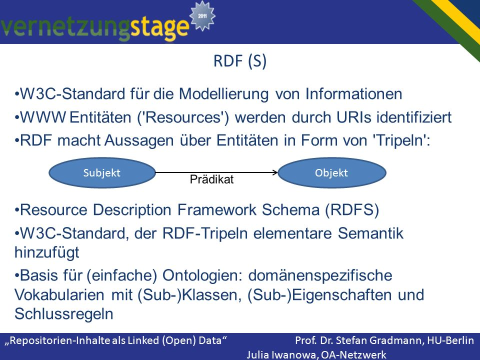 """Repositorien-Inhalte als Linked (Open) Data Prof."