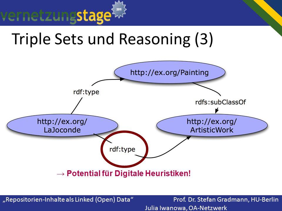 """""""Repositorien-Inhalte als Linked (Open) Data Prof."""