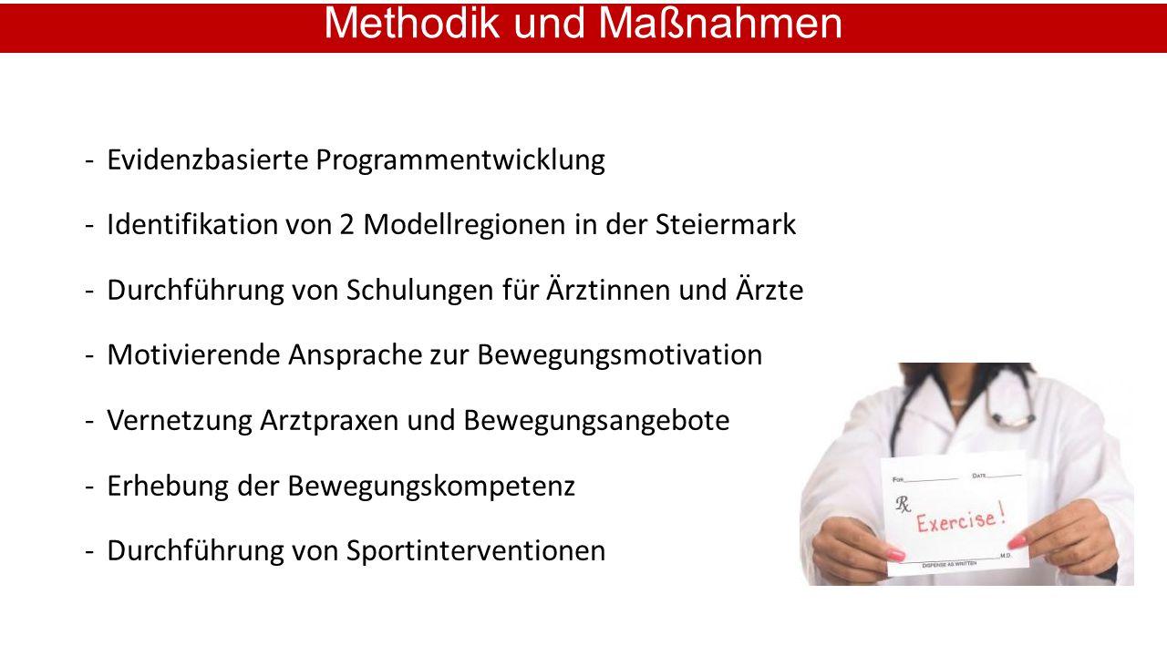 -Evidenzbasierte Programmentwicklung -Identifikation von 2 Modellregionen in der Steiermark -Durchführung von Schulungen für Ärztinnen und Ärzte -Motivierende Ansprache zur Bewegungsmotivation -Vernetzung Arztpraxen und Bewegungsangebote -Erhebung der Bewegungskompetenz -Durchführung von Sportinterventionen Methodik und Maßnahmen