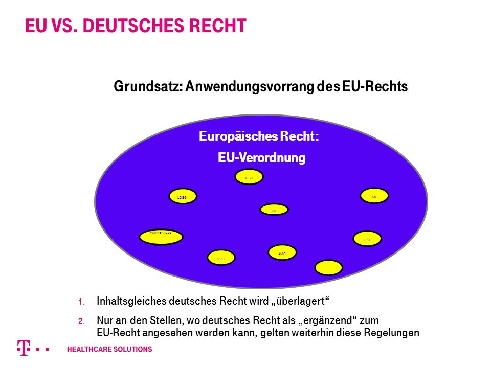 EU vs.