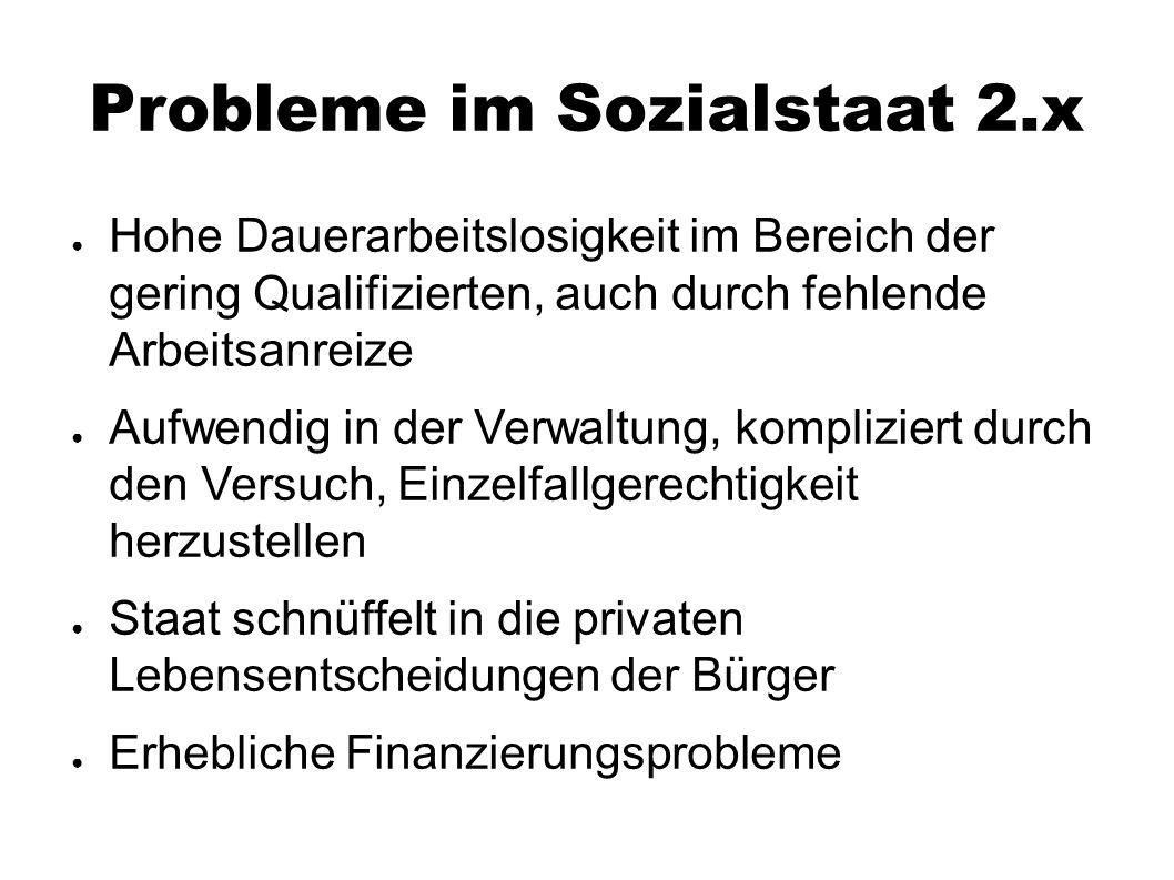 Probleme im Sozialstaat 2.x ● Hohe Dauerarbeitslosigkeit im Bereich der gering Qualifizierten, auch durch fehlende Arbeitsanreize ● Aufwendig in der V