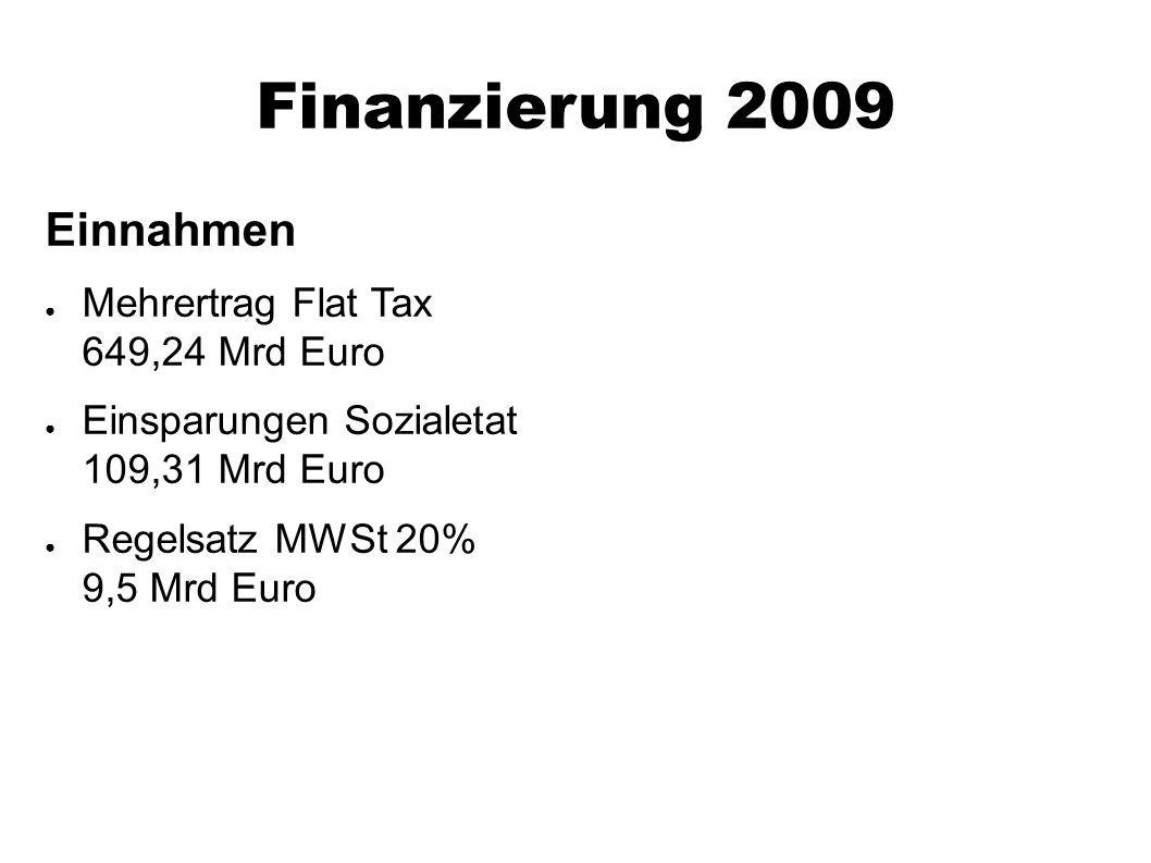 Finanzierung 2009 Einnahmen ● Mehrertrag Flat Tax 649,24 Mrd Euro ● Einsparungen Sozialetat 109,31 Mrd Euro ● Regelsatz MWSt 20% 9,5 Mrd Euro