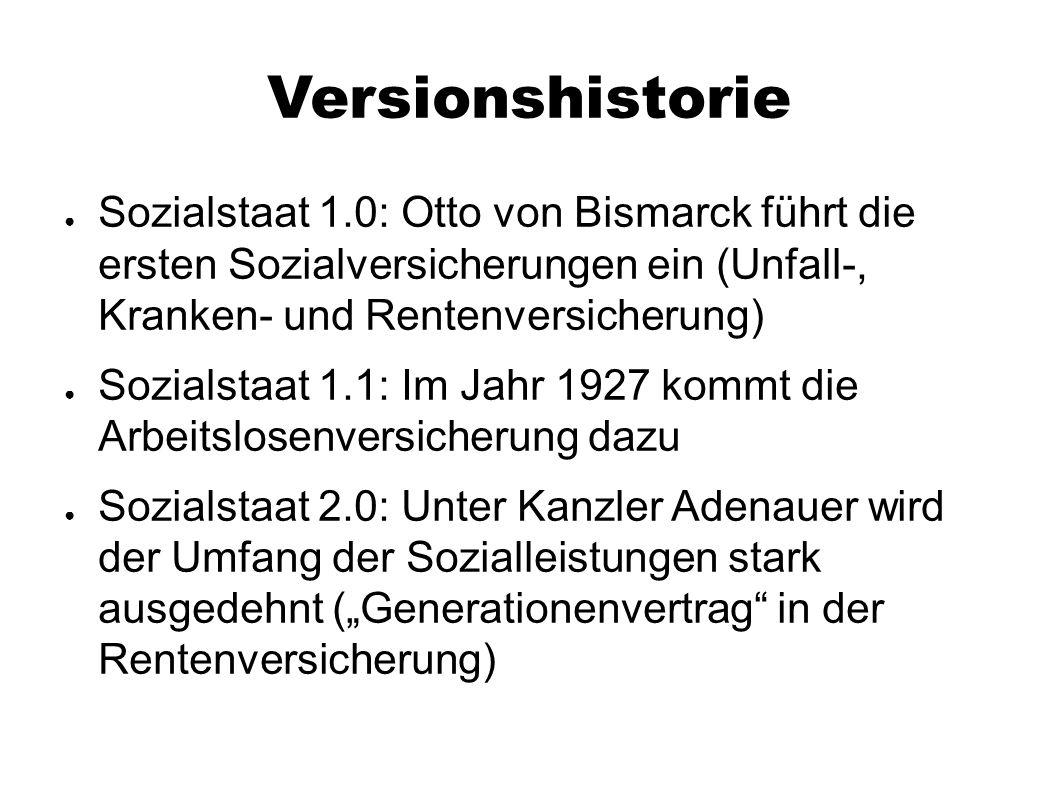 Versionshistorie ● Sozialstaat 1.0: Otto von Bismarck führt die ersten Sozialversicherungen ein (Unfall-, Kranken- und Rentenversicherung) ● Sozialsta