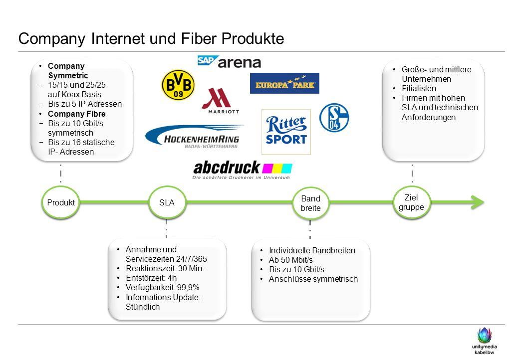 Company Internet und Fiber Produkte Annahme und Servicezeiten 24/7/365 Reaktionszeit: 30 Min.