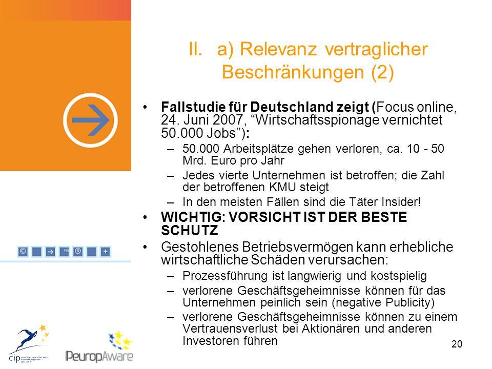 20 II.a) Relevanz vertraglicher Beschränkungen (2) Fallstudie für Deutschland zeigt (Focus online, 24.
