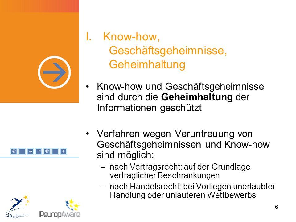 6 I.Know-how, Geschäftsgeheimnisse, Geheimhaltung Know-how und Geschäftsgeheimnisse sind durch die Geheimhaltung der Informationen geschützt Verfahren wegen Veruntreuung von Geschäftsgeheimnissen und Know-how sind möglich: –nach Vertragsrecht: auf der Grundlage vertraglicher Beschränkungen –nach Handelsrecht: bei Vorliegen unerlaubter Handlung oder unlauteren Wettbewerbs