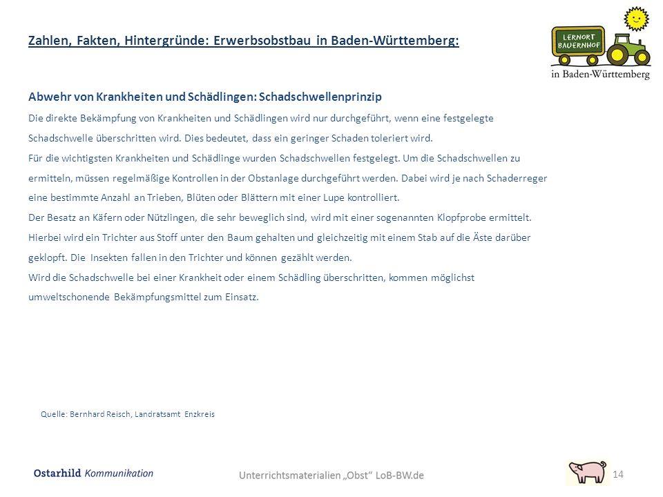 14 Zahlen, Fakten, Hintergründe: Erwerbsobstbau in Baden-Württemberg: Abwehr von Krankheiten und Schädlingen: Schadschwellenprinzip Die direkte Bekämpfung von Krankheiten und Schädlingen wird nur durchgeführt, wenn eine festgelegte Schadschwelle überschritten wird.