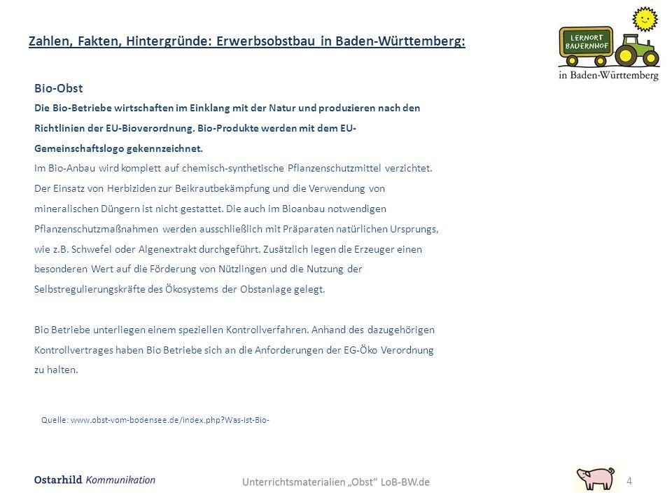 Zahlen, Fakten, Hintergründe: Erwerbsobstbau in Baden-Württemberg: 5 Bio-Obst in Baden-Württemberg Die Begriffe biologisch/bio und ökologisch/öko bedeuten das Gleiche und sind durch die EU-Öko-Verordnung gesetzlich geschützt.