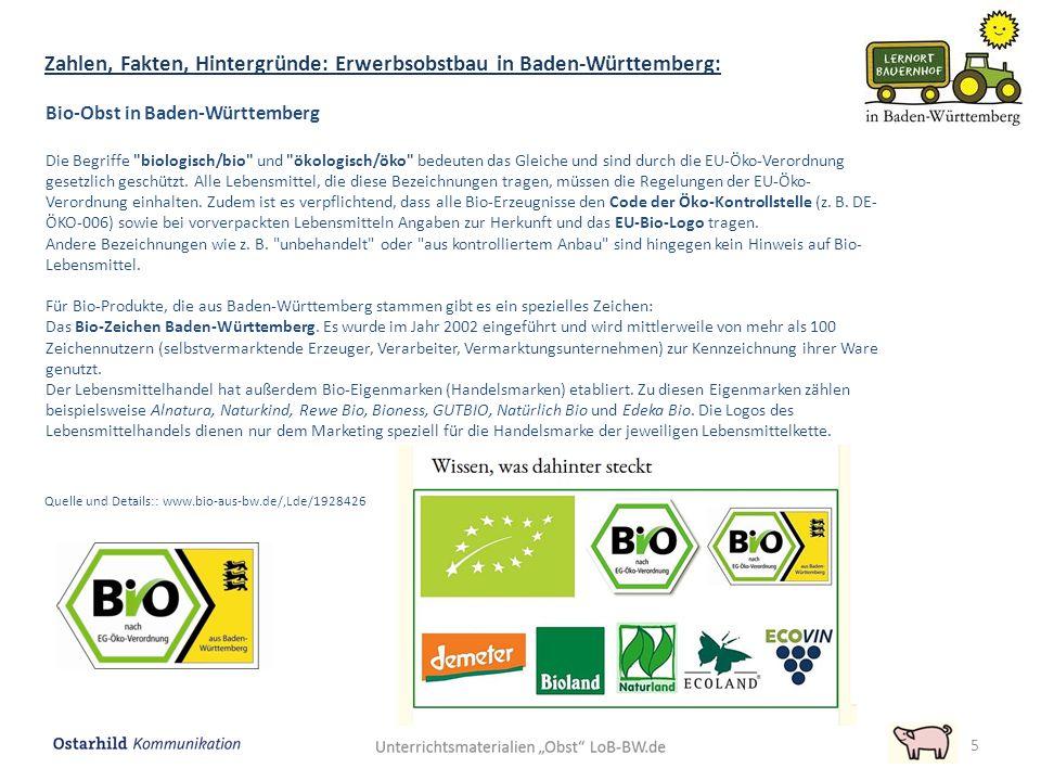 Zahlen, Fakten, Hintergründe: Erwerbsobstbau in Baden-Württemberg: 5 Bio-Obst in Baden-Württemberg Die Begriffe
