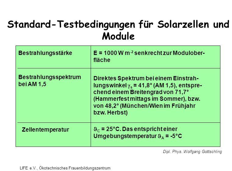 Bestrahlungsstärke Bestrahlungsspektrum bei AM 1,5 Zellentemperatur E = 1000 W m -2 senkrecht zur Modulober- fläche Direktes Spektrum bei einem Einstrah- lungswinkel  s = 41,8° (AM 1,5), entspre- chend einem Breitengrad von 71,7° (Hammerfest mittags im Sommer), bzw.
