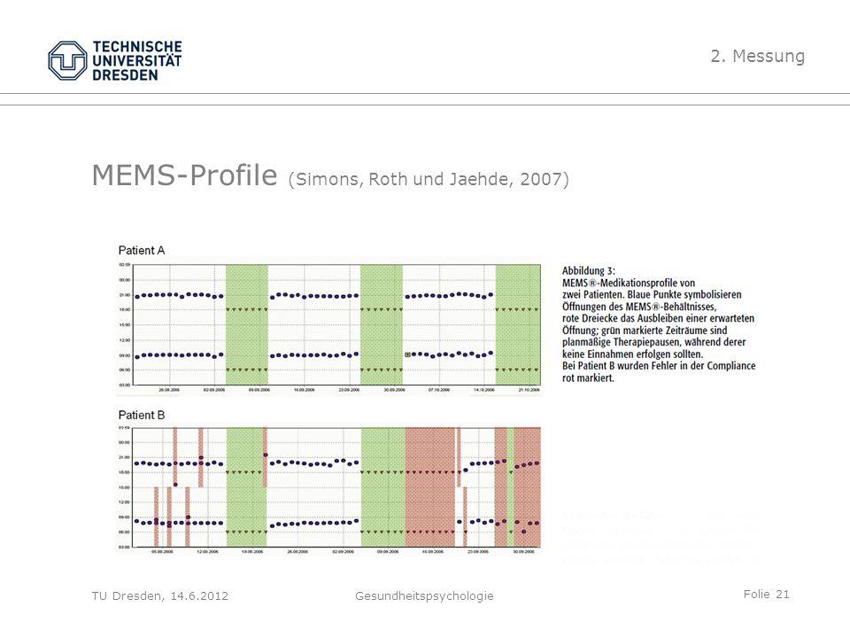 Folie 21 TU Dresden, 14.6.2012Gesundheitspsychologie MEMS-Profile (Simons, Roth und Jaehde, 2007) 2. Messung