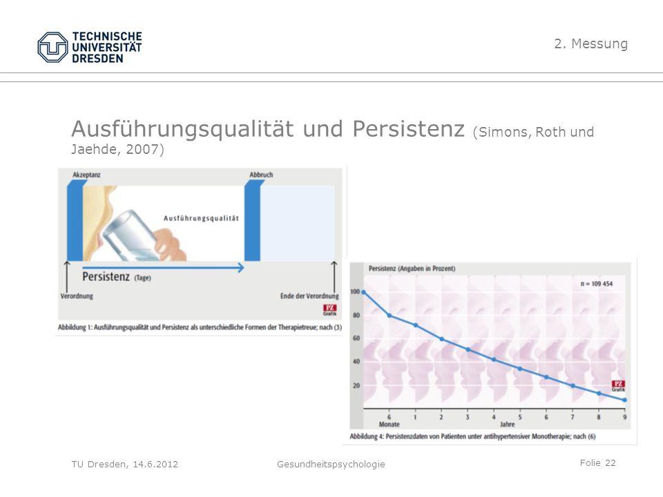 Folie 22 TU Dresden, 14.6.2012Gesundheitspsychologie Ausführungsqualität und Persistenz (Simons, Roth und Jaehde, 2007) 2. Messung