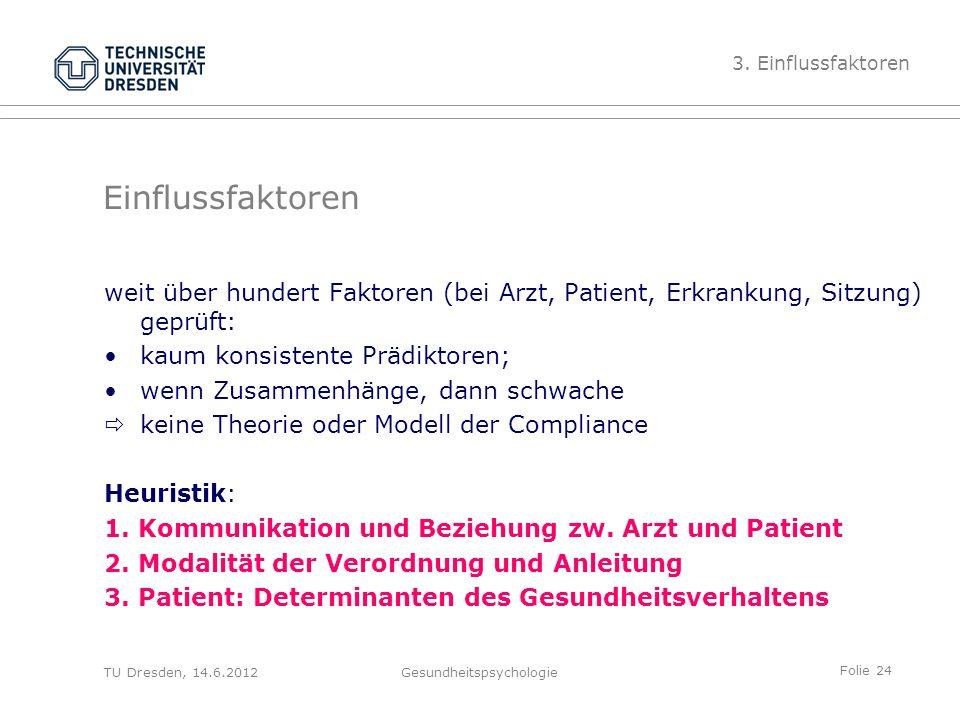 Folie 24 TU Dresden, 14.6.2012Gesundheitspsychologie Einflussfaktoren weit über hundert Faktoren (bei Arzt, Patient, Erkrankung, Sitzung) geprüft: kau