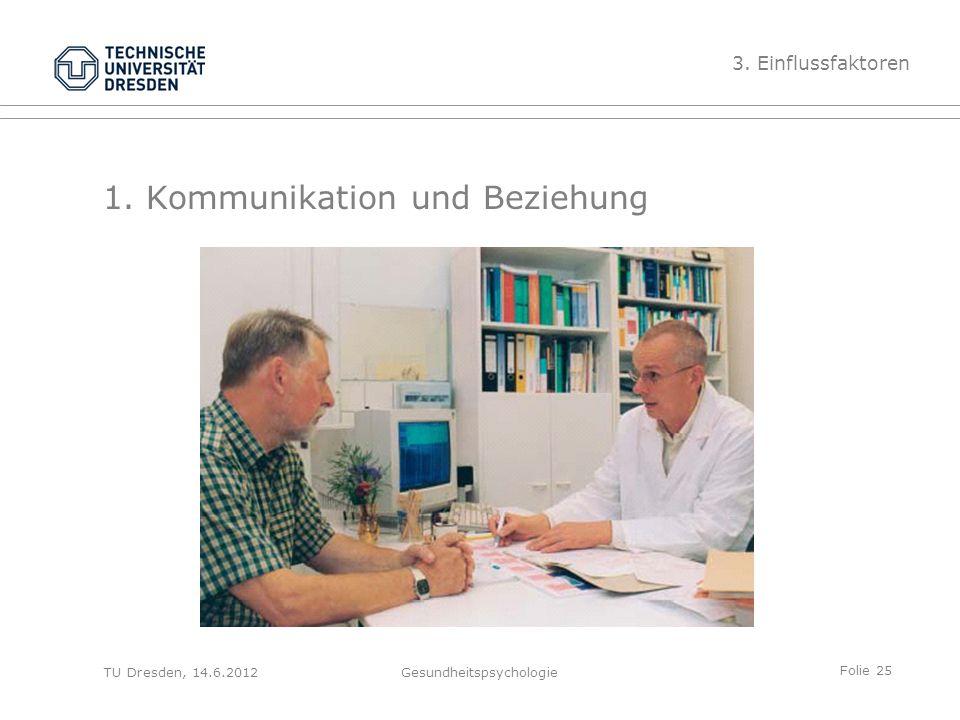 Folie 25 TU Dresden, 14.6.2012Gesundheitspsychologie 3. Einflussfaktoren 1. Kommunikation und Beziehung