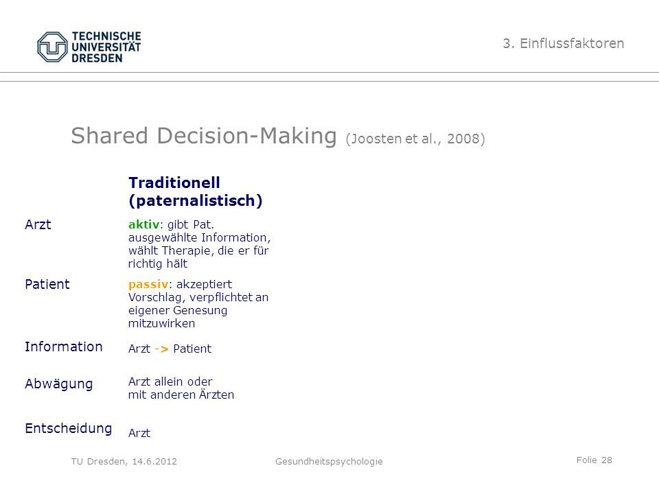 Folie 28 TU Dresden, 14.6.2012Gesundheitspsychologie Shared Decision-Making (Joosten et al., 2008) Traditionell (paternalistisch) Shared Decision- Mak