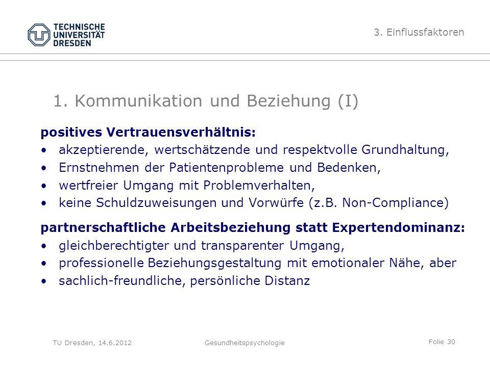 Folie 30 TU Dresden, 14.6.2012Gesundheitspsychologie 1. Kommunikation und Beziehung (I) positives Vertrauensverhältnis: akzeptierende, wertschätzende