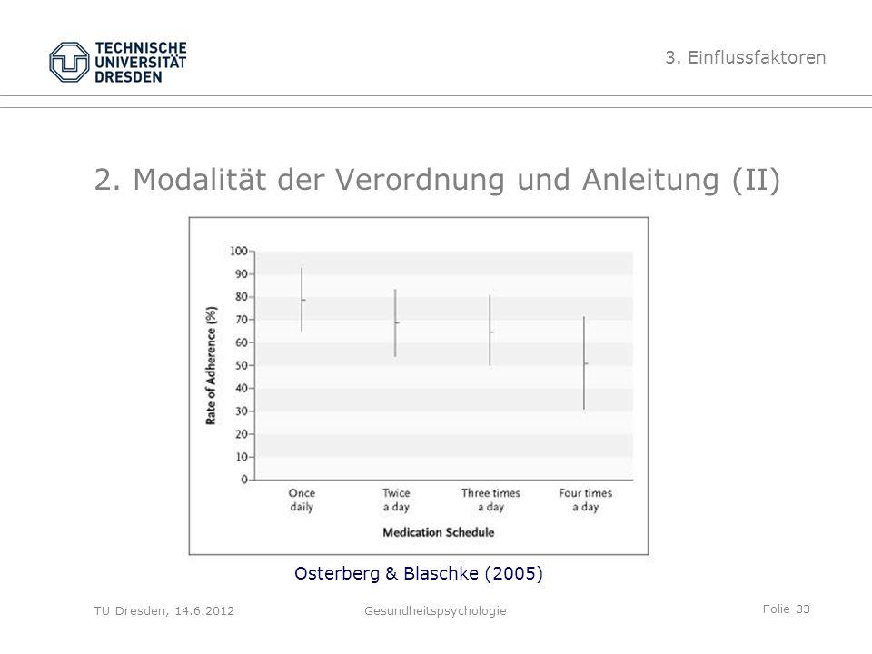 Folie 33 TU Dresden, 14.6.2012Gesundheitspsychologie 2. Modalität der Verordnung und Anleitung (II) 3. Einflussfaktoren Osterberg & Blaschke (2005)