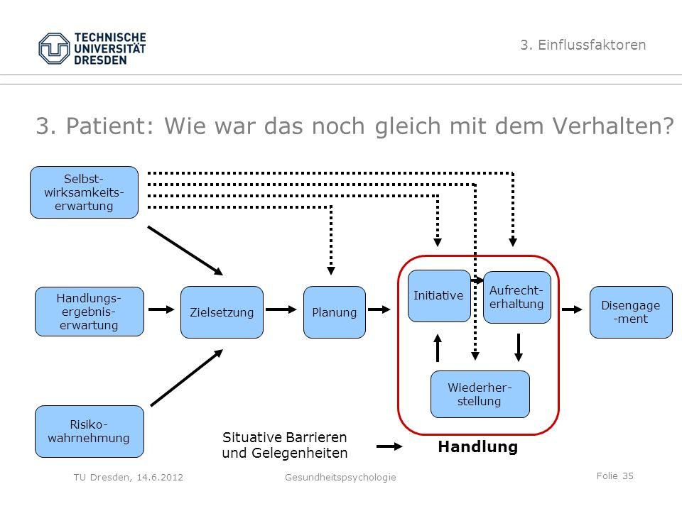 Folie 35 TU Dresden, 14.6.2012Gesundheitspsychologie Selbst- wirksamkeits- erwartung Handlungs- ergebnis- erwartung Risiko- wahrnehmung Zielsetzung Pl