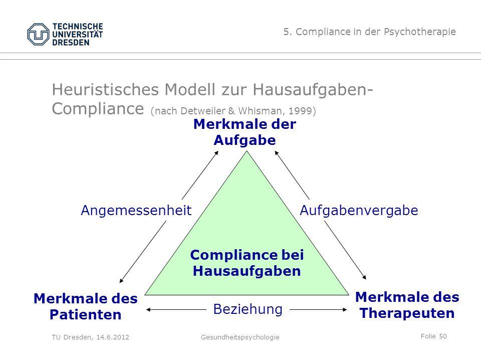 Folie 50 TU Dresden, 14.6.2012Gesundheitspsychologie Heuristisches Modell zur Hausaufgaben- Compliance (nach Detweiler & Whisman, 1999) Merkmale der A