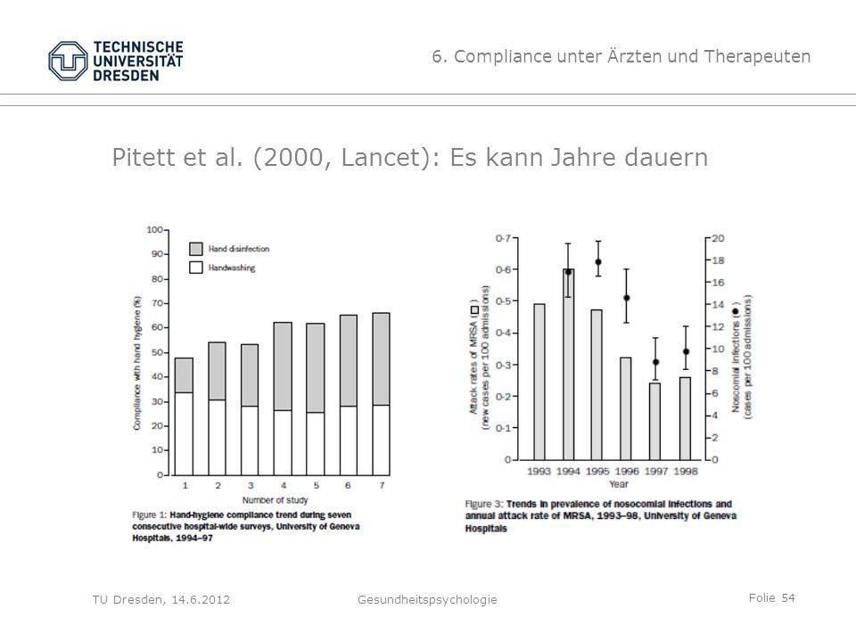 Folie 54 TU Dresden, 14.6.2012Gesundheitspsychologie Pitett et al. (2000, Lancet): Es kann Jahre dauern 6. Compliance unter Ärzten und Therapeuten