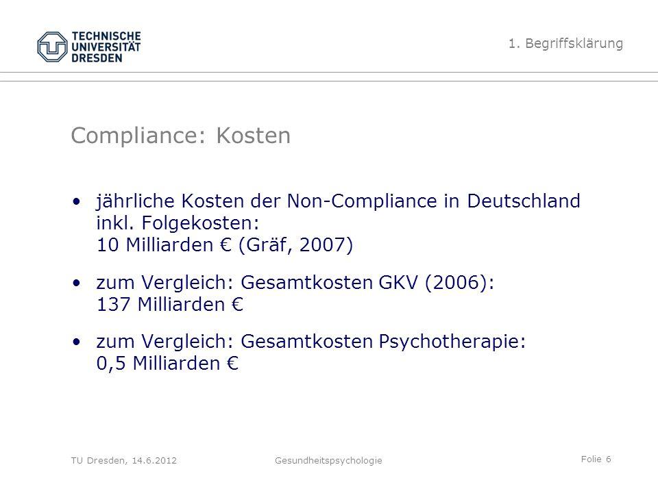 Folie 6 TU Dresden, 14.6.2012Gesundheitspsychologie Compliance: Kosten jährliche Kosten der Non-Compliance in Deutschland inkl. Folgekosten: 10 Millia