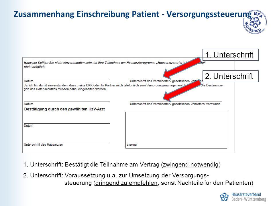 Zusammenhang Einschreibung Patient - Versorgungssteuerung 1.