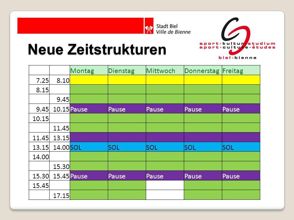 Neue Zeitstrukturen MontagDienstagMittwochDonnerstagFreitag 7.258.10 8.15 9.45 10.15Pause 10.15 11.45 13.15 14.00SOL 14.00 15.30 15.45Pause 15.45 17.1