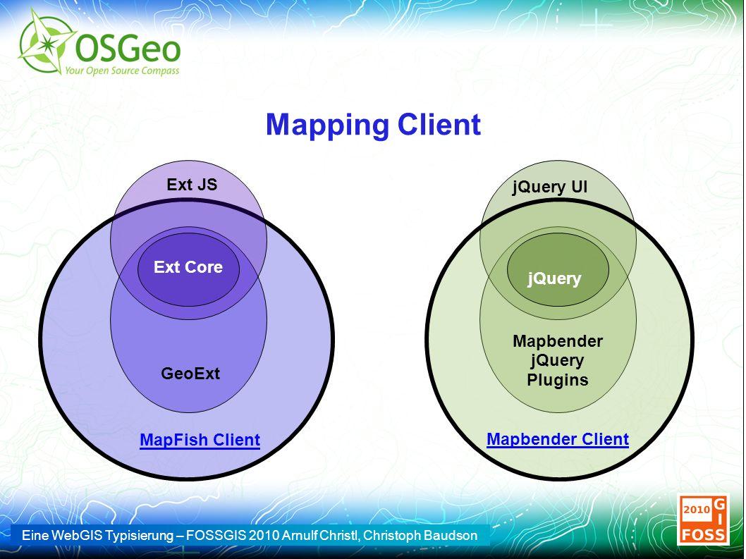 Eine WebGIS Typisierung – FOSSGIS 2010 Arnulf Christl, Christoph Baudson Mapping Client Ext Core Ext JS jQuery jQuery UI GeoExt Mapbender jQuery Plugi