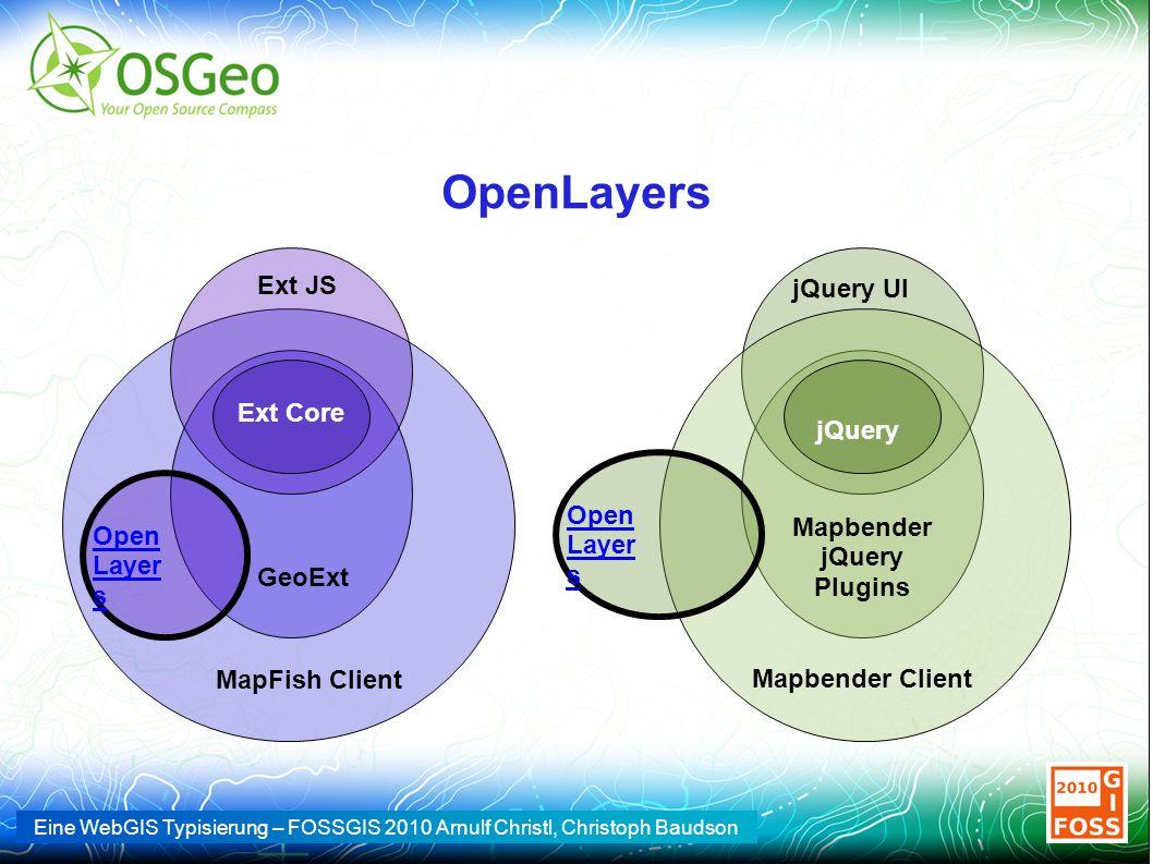 Eine WebGIS Typisierung – FOSSGIS 2010 Arnulf Christl, Christoph Baudson OpenLayers Ext Core Ext JS jQuery jQuery UI GeoExt MapFish Client Mapbender C