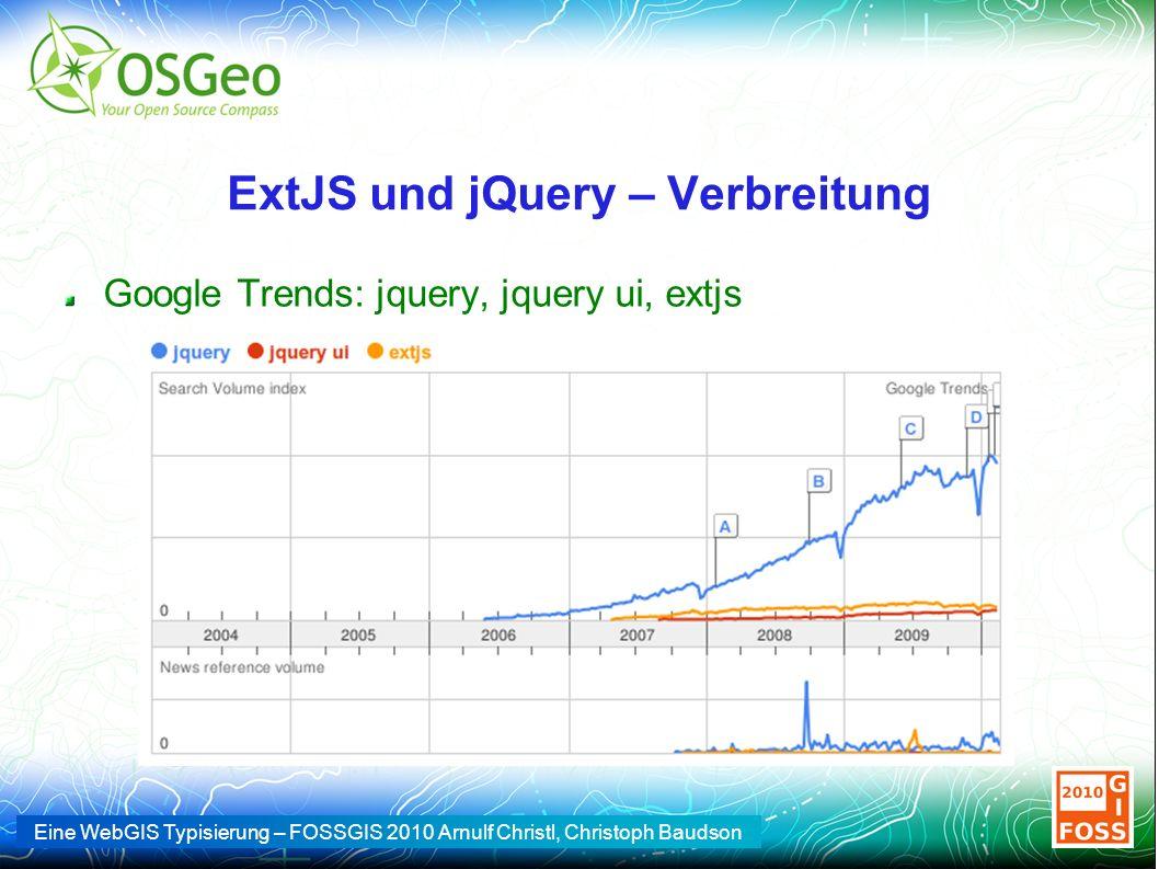 Eine WebGIS Typisierung – FOSSGIS 2010 Arnulf Christl, Christoph Baudson ExtJS und jQuery – Verbreitung Google Trends: jquery, jquery ui, extjs
