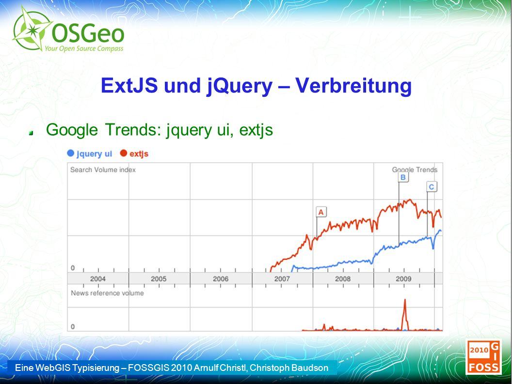 Eine WebGIS Typisierung – FOSSGIS 2010 Arnulf Christl, Christoph Baudson ExtJS und jQuery – Verbreitung Google Trends: jquery ui, extjs